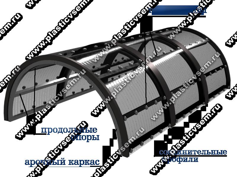 Монтаж арочной конструкции из поликарбоната