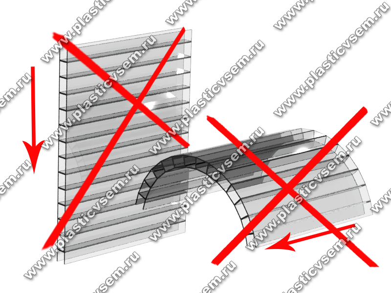 Неправильная ориентация панелей поликарбоната